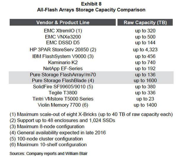3282ader_afa_capacity