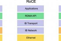 XSKY 为Ceph Upstream添加InfiniBand RDMA互联支持