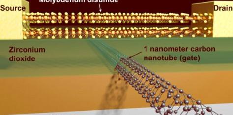 全球最小晶体管拯救摩尔定律?仍有待观察