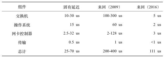 %e5%b1%8f%e5%b9%95%e5%bf%ab%e7%85%a7-2016-12-27-%e4%b8%8a%e5%8d%889-25-08