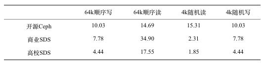 %e5%b1%8f%e5%b9%95%e5%bf%ab%e7%85%a7-2016-12-27-%e4%b8%8a%e5%8d%8810-26-50