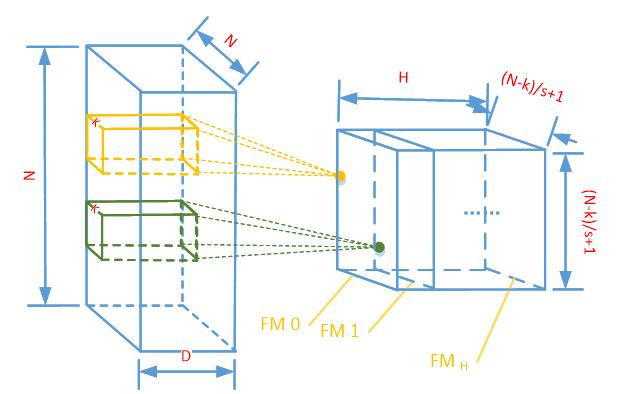 pcie +dsp+fpga电路图