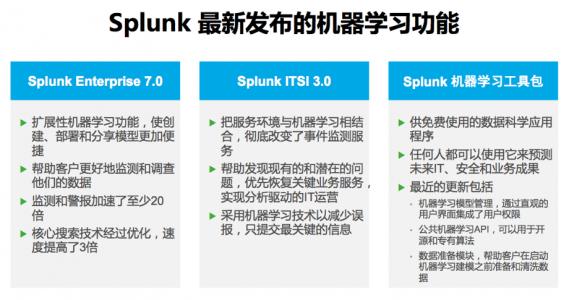 Splunk怎么说人工智能和机器学习