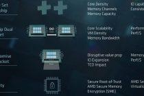 AMD归来,服务器厂商不再选边站队!