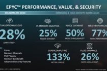 AMD EPYC与VMware携手共创HCI美好前程