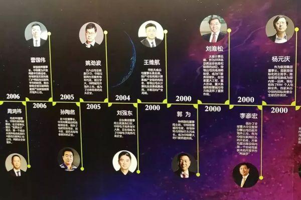 神州控股董事局主席、神州信息董事长郭为入选改善开放四十年40位