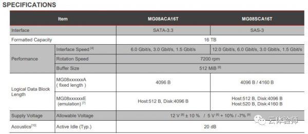 2019年,三大硬盘厂都开始推16TB硬盘咯
