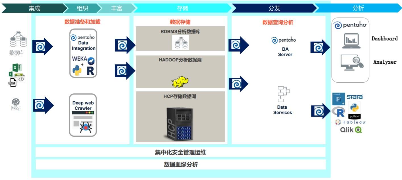 """""""寻找中国最具智慧行业案例""""系列报道(之一):海澜大数据"""