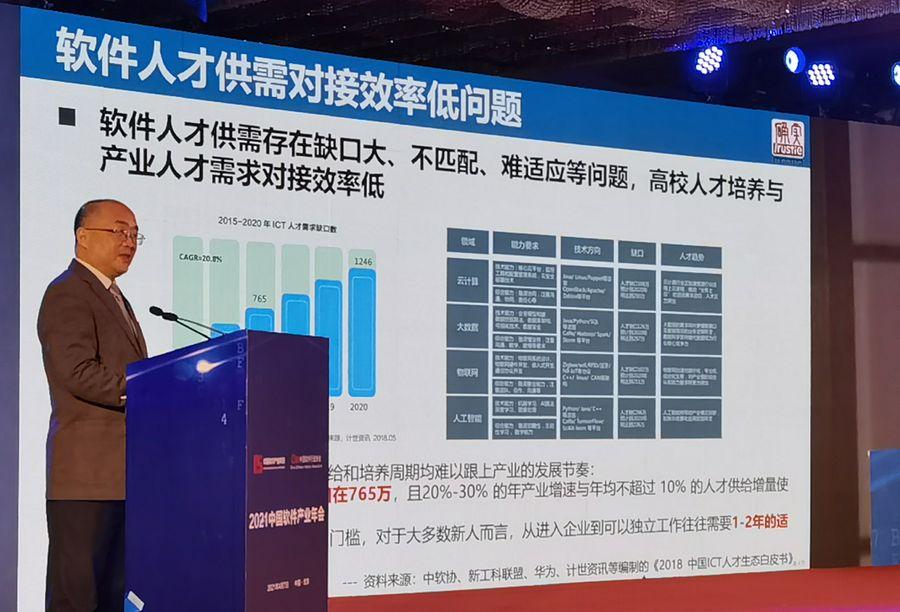 《十三五我国软件产业年均增速达13.8%,年利润首次破万亿元》