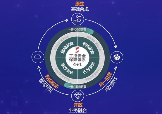 郑州柴油燃烧机厂家源头直供厂家「【永焰热能】」