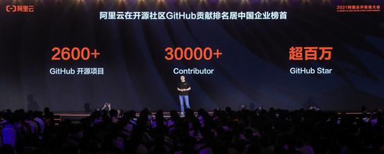 《阿里云助力开发者:提供30亿小时免费算力 让创新更简单》