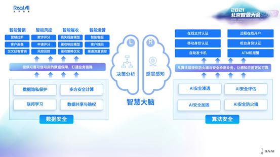 《瑞莱智慧田天:安全可控第三代人工智能推动产业高质量发展》
